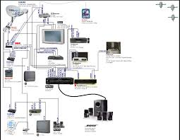 home cinema wiring diagram air conditioner wiring diagrams \u2022 free audio video wiring diagrams at Wiring Diagram Home Theater System