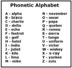 Extensions to the ipa was created in 1990 and officially adopted by the international clinical phonetics and linguistics. Pin By Piter Piter On Alphabet Uk Phonetic Alphabet Coding Alphabet