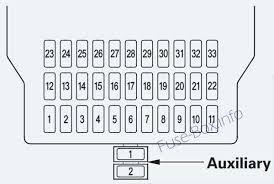 2001 acura mdx fuse box diagram simple wiring diagram