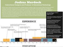 vizualize me turns your resume into an interactive infographic example of education and awards honors section easy to and discover additional details on degrees