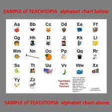 Z Chart Alphabet Chart A To Z Chart Learn The Alphabet With Pictures