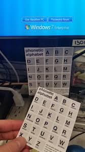 Phonetic quizzes as worksheets to print. Classic Replacing Someone S Cheat Sheet Phonetic Alphabet Funny