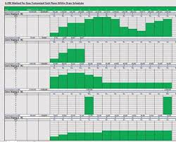 Excel Modules For Real Estate Financial Modeling