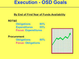 Osd Obligation And Expenditure Goals Chart Epmc Funds Management Updates And Planning Programming