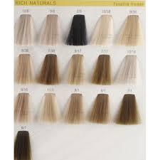 Koleston Perfect Rich Naturals Cold Hair Color