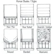 roman shades styles. Interesting Roman Roman Shade Types Stylish And Styles Of Shades Design  Services House Window In Roman Shades Styles Y