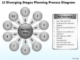 10 Diverging Stages Planning Process Diagram Ppt Circular