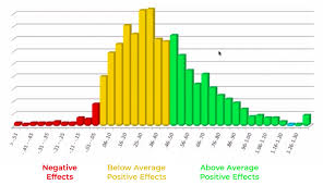 Hattie Effect Size Chart 6 Ways Parlay Incorporates Best Practices From Visible