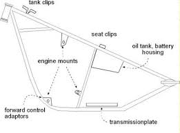 here s how to build a chopper frame frame mounts
