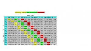 Gear Ratio Tire Chart Tire Size Gear Ratio