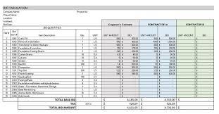 Commercial Construction Budget Template 8 Best Free Construction Estimate Templates