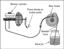 3place a small piece of flexible hose over the end of the bleeder and place the other end of the hose in the jar