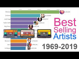 1969 Music Charts Best Selling Music Artists 1969 2019 Youtube