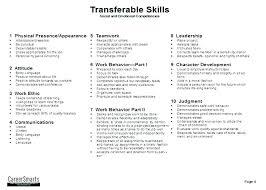 List Of Skills For Resume Enchanting Soft Skills For Resume Listing Skills On Resume List Computer Skills