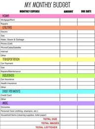 How To Plan A Personal Budget Monthly Budget Planning Under Fontanacountryinn Com