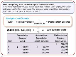 Straight Line Depreciation Equation Straight Line Depreciation Calculation J Dornan Us