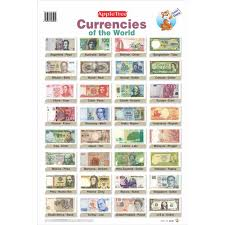 Historical Currency Charts Free Currency History Chart Currency Exchange Rates
