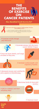 infographic the benefits of exercise on cancer patients these benefits can help recovery and also reduce the common side effects of cancer treatment such as fatigue nausea anxiety depression and muscle