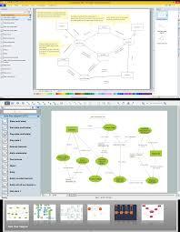 data flow diagram visio 2010 data image wiring diagram cara membuat data flow diagram menggunakan visio 2010 diagram on data flow diagram visio 2010