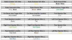 1992 isuzu radio wiring diagram 1992 diy wiring diagrams 1995 isuzu rodeo radio wiring diagram wiring diagram