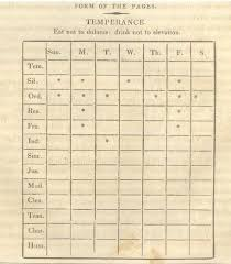 Ben Franklin S Virtue Chart The 13 Virtues Benjamin Franklins Guide To Building Character