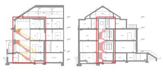 Das lehrwerk richtet sich an (jun. Umbau Und Modernisierung Einer Villa Brandschutz Und Privatheit Im Fokus