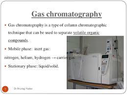 Gas Chromatography Ii Anu