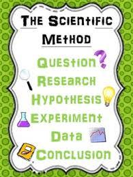 Scientific Method Chart Of Steps Scientific Method Poster