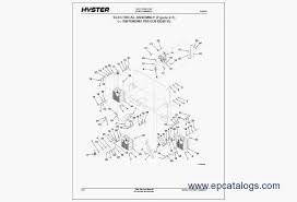 hyster forklift pdf repair manual forklift trucks manuals enlarge repair manual hyster forklift pdf 2 enlarge