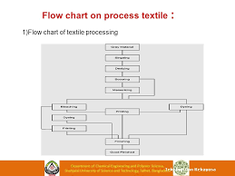 Dyeing Process Flow Chart Operation Pretreatment Process Of Textile Ppt Video Online