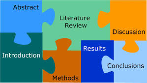 thesis structure unsw current students a diagram of possible steps to planning an essay