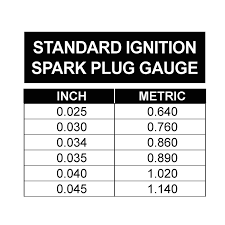 Oemtools 25026 35 40 44 54 60 66 High Energy Ignition Spark Plug Gap Gauge