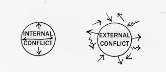 internal external conflict internal external conflict internal external conflict