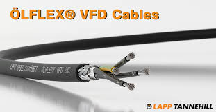 Vfd Cable Ampacity Chart Media Tweets By Lapp Tannehill Lapp_tannehill Twitter