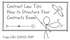 contract law tips how to structure your contracts exam sage contract law tips how to structure your contracts exam 7sage law school prep