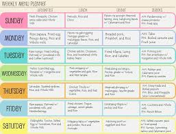 Weekly Menu For One Weekly Meal Plan For One Under Fontanacountryinn Com