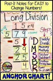 long division anchor chart just 23 totally perfect 4th grade anchor charts weareteachers
