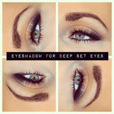 deep set eyes makeup application techniques and info cutemakeupide