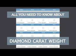Diamond Total Weight Chart Diamond Size Chart Carat Weight Buying Guide Mm To Carat