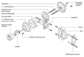 schlage locks parts diagram. Schlage Parts Diagram Basic Wiring U2022 Rh Rnetcomputer Co  Deadbolt Parts Cylindical Schlage Lock Diagram Locks G