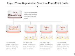 Project Team Structure Chart Project Team Organization Structure Powerpoint Guide