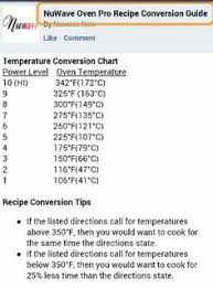 Nuwave Infrared Oven Cooking Chart Nu Wave Oven