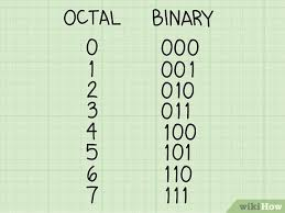 Octal Number Chart How To Convert Binary To Octal Number 11 Steps With Pictures