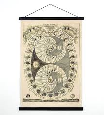 Hanging Celestial Chart Art Print Pull Down Chart Moon Phases Print Celestial Map Les