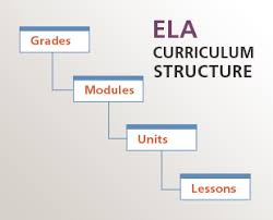 Common Core Curriculum Engageny