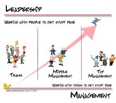 most effective leadership style to managing the work of  leadership vs mgmt