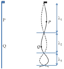Physics Tension Problems Problems Of Physics Assessment Ap Physics 1 2016 Free