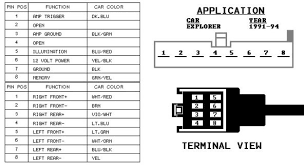 2006 ford ranger radio wiring diagram 2006 image 1994 ford ranger radio wiring diagram wiring diagram on 2006 ford ranger radio wiring diagram
