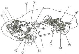 For thermostat on baseboard heater the rear air suspension my has