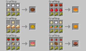 cake minecraft recipe. Lots Of Food Minecraft Mods Curse How To Craft A Cake Recipe E